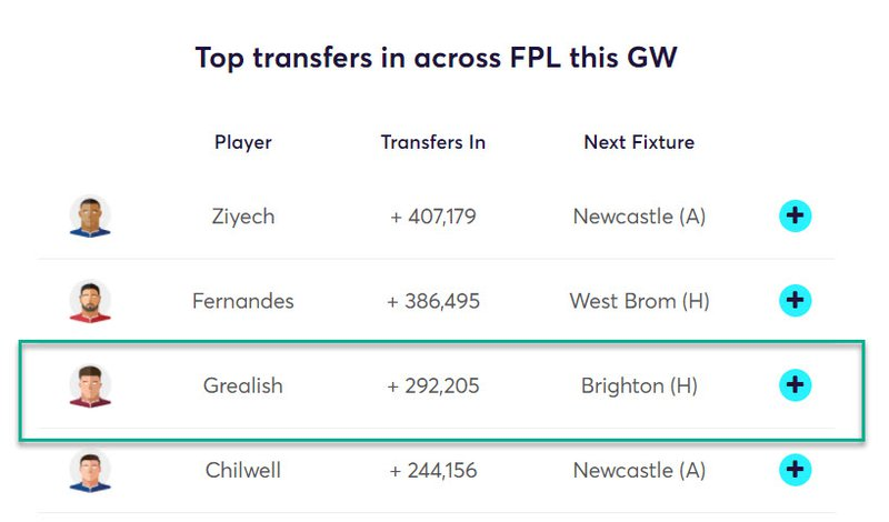 gw9top52020grealish